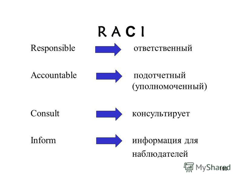 198 Матрица ответственности ( МО ) в формате RACI