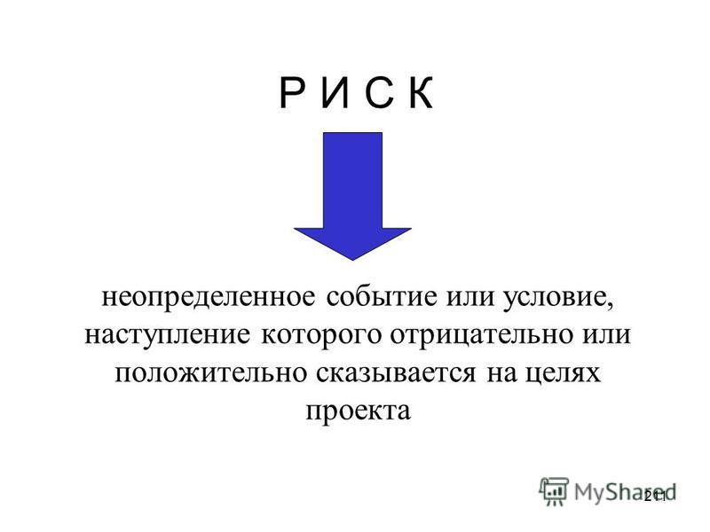 210 Планирование управления рисками (Risk Management Planning).