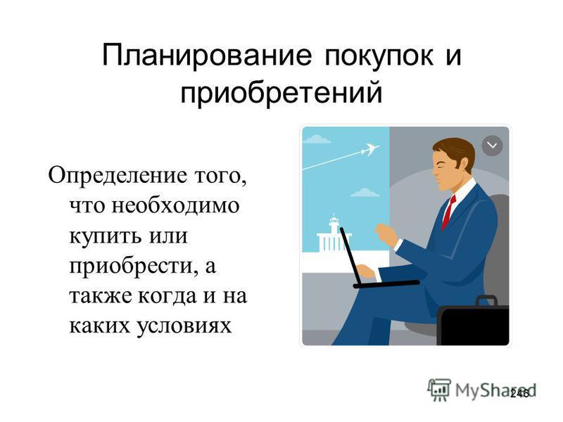 245 Планирование покупок и приобретений (Plan Purchases and Acquisitions).