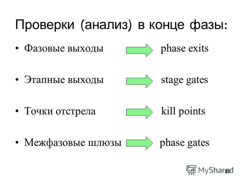 Отношения между жизненными циклами проекта и продукта