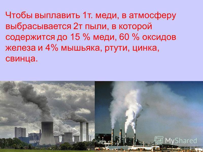 Чтобы выплавить 1 т. меди, в атмосферу выбрасывается 2 т пыли, в которой содержится до 15 % меди, 60 % оксидов железа и 4% мышьяка, ртути, цинка, свинца.