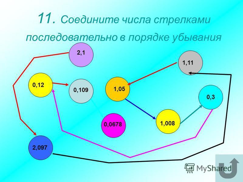 11. Соедините числа стрелками последовательно в порядке убывания 0,12 1,05 0,109 1,11 1,008 2,1 0,3 2,097 0,0678