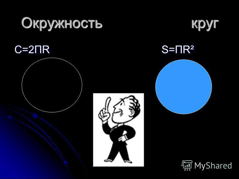 Окружность круг С=2ПR S=ПR²