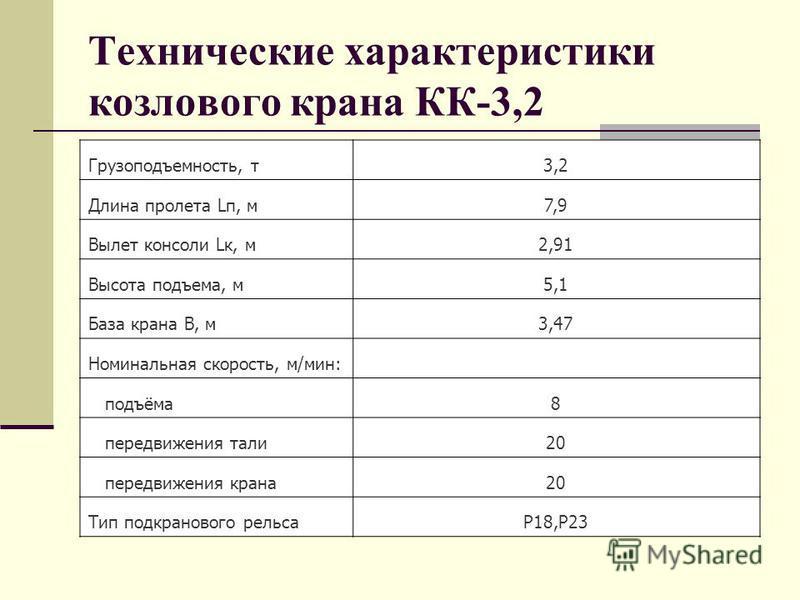 Технические характеристики козлового крана КК-3,2 Грузоподъемность, т 3,2 Длина пролета Lп, м 7,9 Вылет консоли Lк, м 2,91 Высота подъема, м 5,1 База крана В, м 3,47 Номинальная скорость, м/мин: подъёма 8 передвижения тали 20 передвижения крана 20 Ти