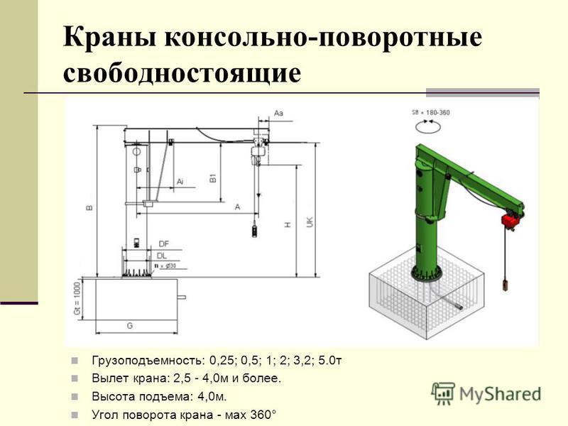 Краны консольно-поворотные свободностоящие Грузоподъемность: 0,25; 0,5; 1; 2; 3,2; 5.0 т Вылет крана: 2,5 - 4,0 м и более. Высота подъема: 4,0 м. Угол поворота крана - мах 360°