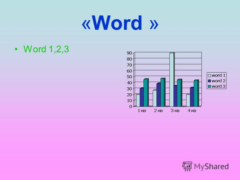 «Word » Word 1,2,3
