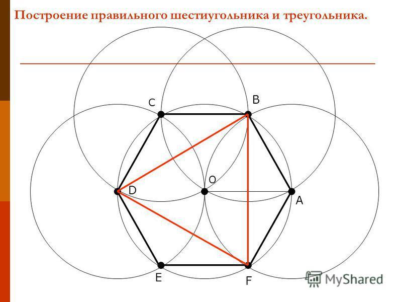 Построение правильного шестиугольника и треугольника. О А В С D Е F