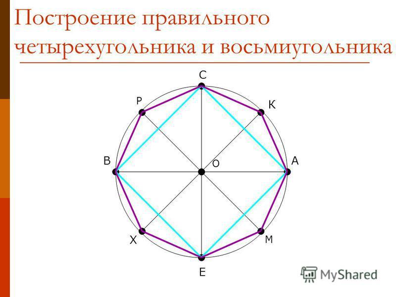 Построение правильного четырехугольника и восьмиугольника О ВА С Е Р М К Х