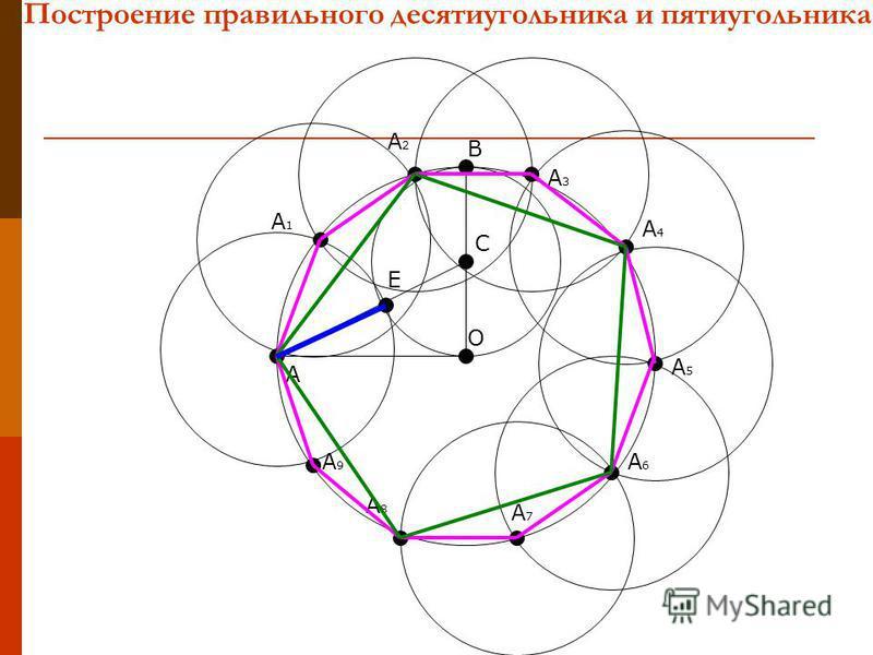 О А В А1А1 А2А2 А3А3 А4А4 А5А5 А6А6 А7А7 А8А8 А9А9 С Е Построение правильного десятиугольника и пятиугольника