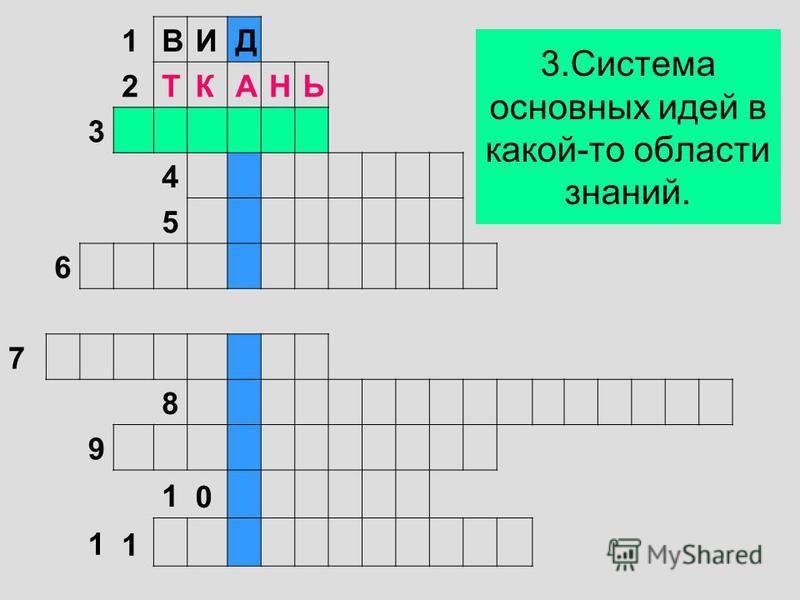 1ВИД 2ТКАНЬ 3 4 5 6 7 8 9 10 11 3. Система основных идей в какой-то области знаний.