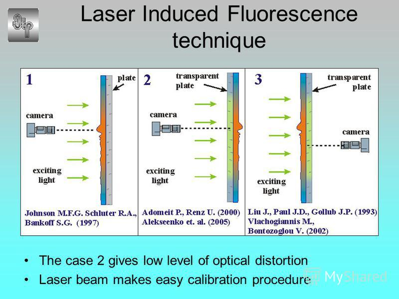 The case 2 gives low level of optical distortion Laser beam makes easy calibration procedure Laser Induced Fluorescence technique