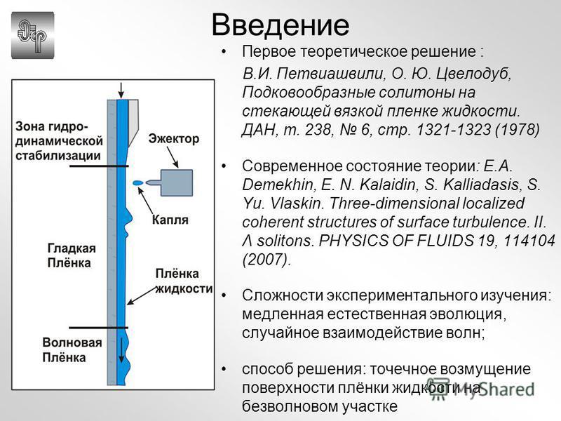 Введение Первое теоретическое решение : В.И. Петвиашвили, О. Ю. Цвелодуб, Подковообразные солитоны на стекающей вязкой пленке жидкости. ДАН, т. 238, 6, стр. 1321-1323 (1978) Современное состояние теории: E.A. Demekhin, E. N. Kalaidin, S. Kalliadasis,