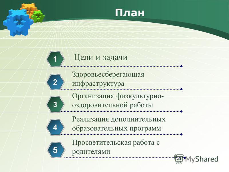 План 1 Цели и задачи 2 Здоровьесберегающая инфраструктура 3 Организация физкультурно- оздоровительной работы 4 5 Реализация дополнительных образовательных программ Просветительская работа с родителями