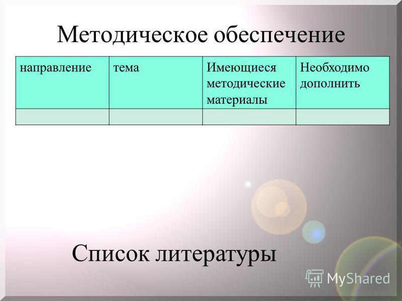Методическое обеспечение направление тема Имеющиеся методические материалы Необходимо дополнить Список литературы
