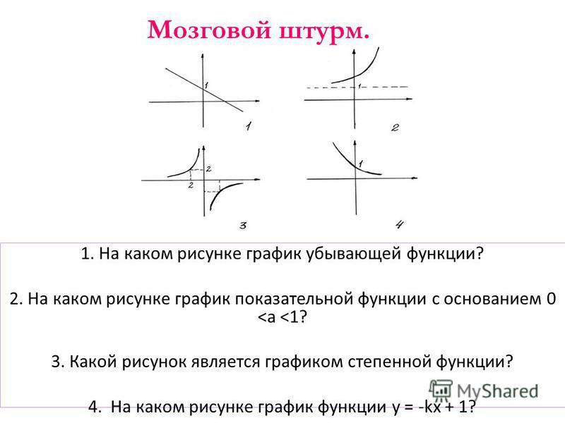 1. На каком рисунке график убывающей функции? 2. На каком рисунке график показательной функции с основанием 0 <a <1? 3. Какой рисунок является графиком степенной функции? 4. На каком рисунке график функции y = -kx + 1? 5. На каком рисунке ГРАФИК пока