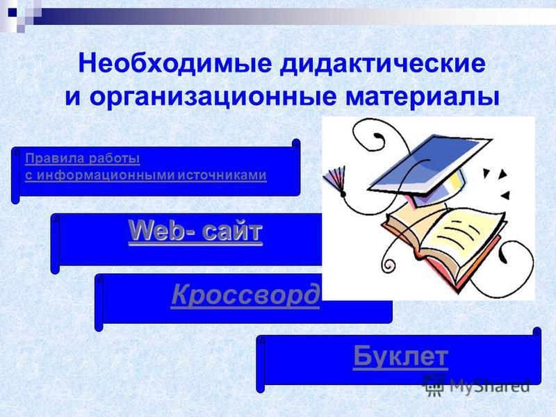Необходимые дидактические и организационные материалы Web- сайт Web- сайт Кроссворд Буклет Правила работы с информационными источниками