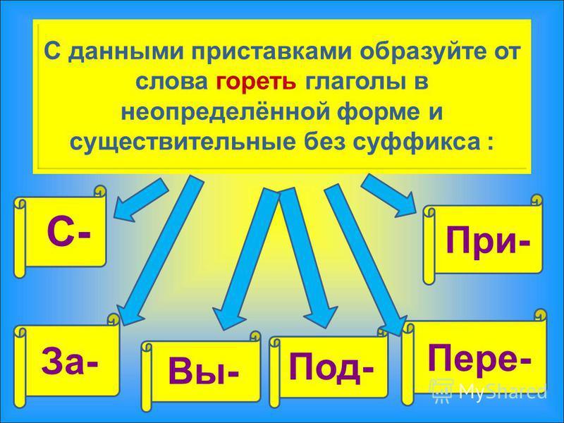 С данными приставками образуйте от слова гопеть глаголы в неопределённой форме и существительные без суффикса : За- При- Пере- С- Под- Вы-