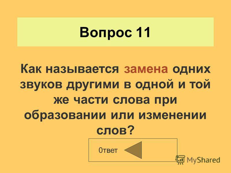 Вопрос 10 0 ооооооооооооооооооооооооотает Какие приставки могут образовать существительные с противоположным значением: А) порядок; Б) удача; В) циклон?