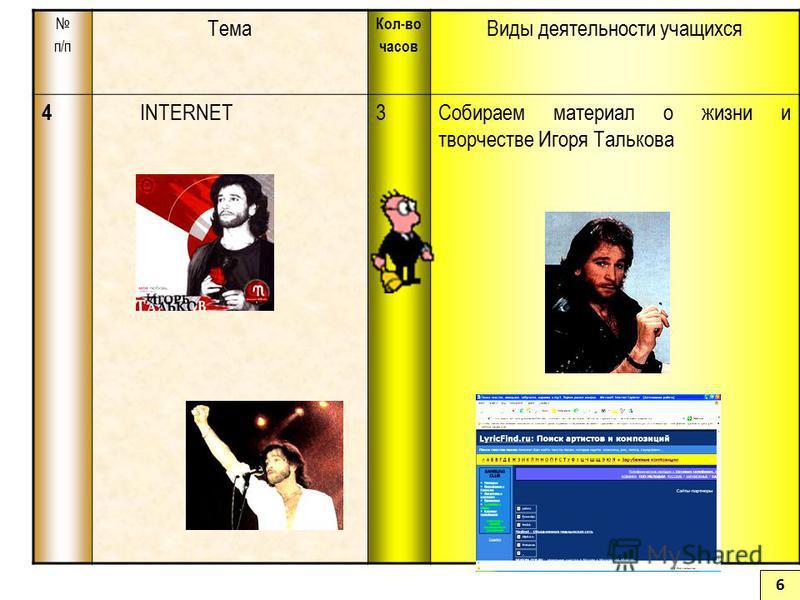 п/п Тема Кол-во часов Виды деятельности учащихся 4 INTERNET3Собираем материал о жизни и творчестве Игоря Талькова 6