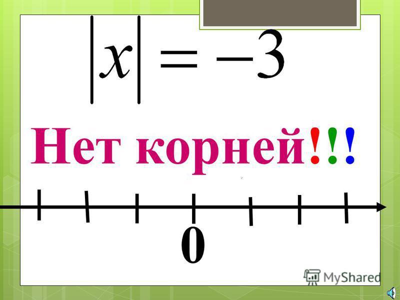 0 –3–3 3 X= 3