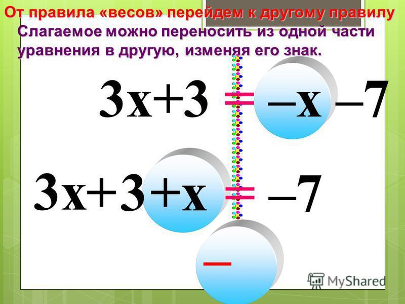 +x 3x+3 = –x–7 +x 3x+3 = –x –7 +x