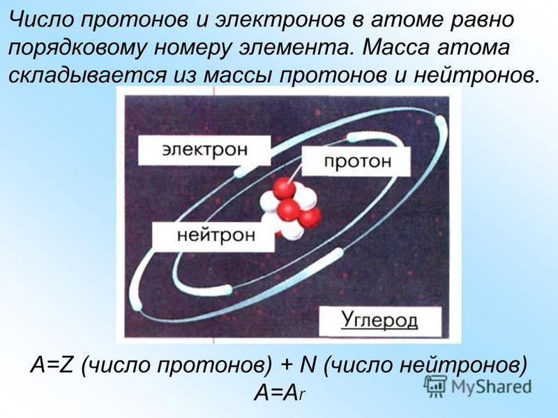 Число протонов и электронов в атоме равно порядковому номеру элемента. Масса атома складывается из массы протонов и нейтронов. A=Z (число протонов) + N (число нейтронов) А=А r