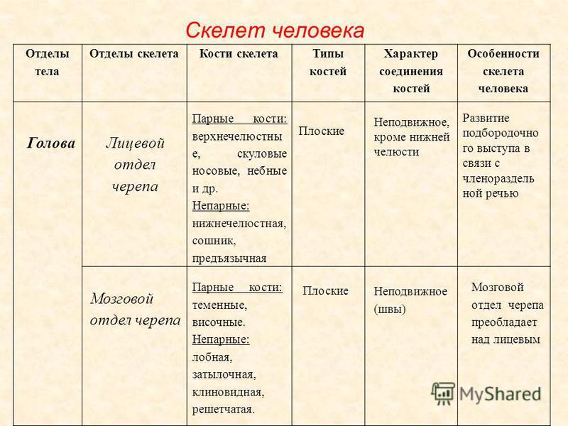 увеличение грудина импланты цена в украине