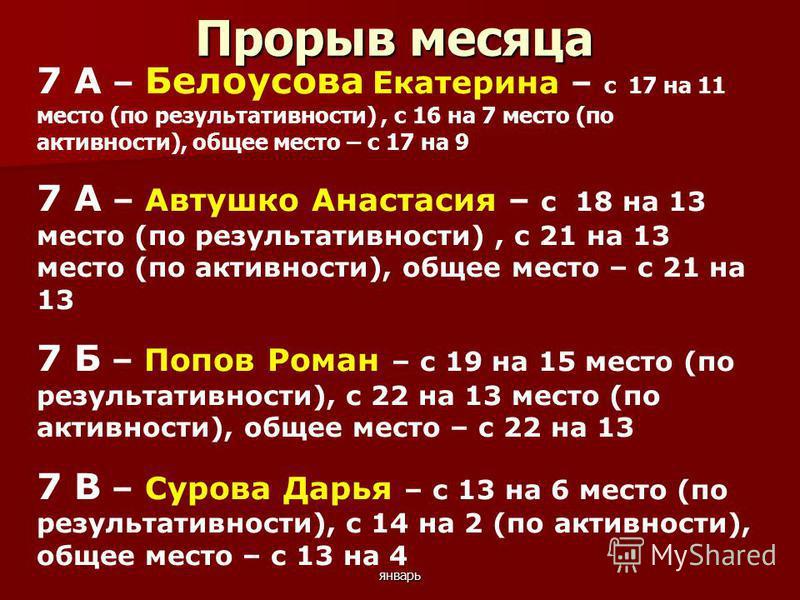 январь Прорыв месяца 7 А – Белоусова Екатерина – с 17 на 11 место (по результативности), с 16 на 7 место (по активности), общее место – с 17 на 9 7 А – Автушко Анастасия – с 18 на 13 место (по результативности), с 21 на 13 место (по активности), обще