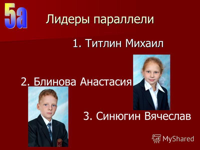 Лидеры параллели 1. Титлин Михаил 2. Блинова Анастасия 3. Синюгин Вячеслав