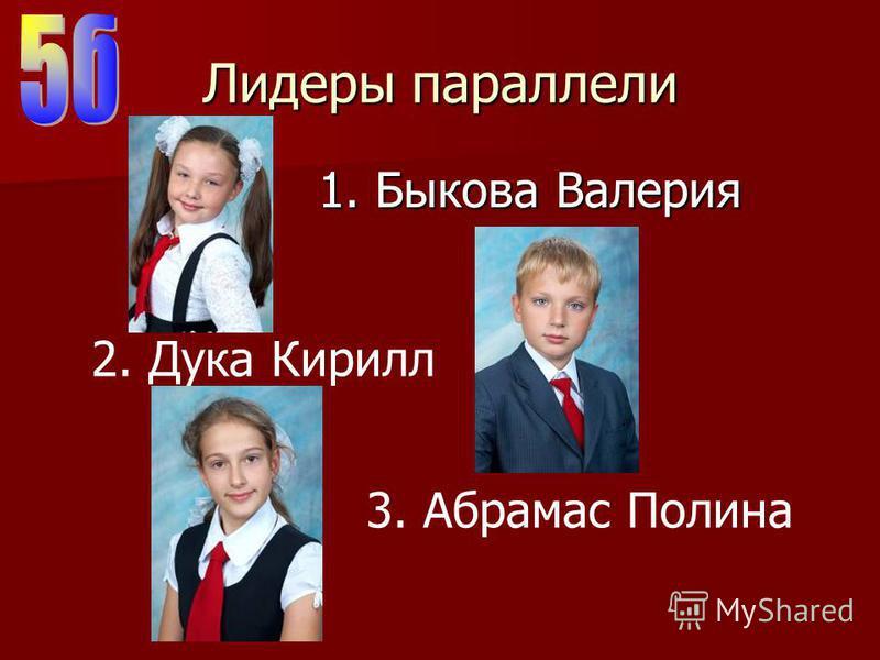 Лидеры параллели 1. Быкова Валерия 2. Дука Кирилл 3. Абрамас Полина