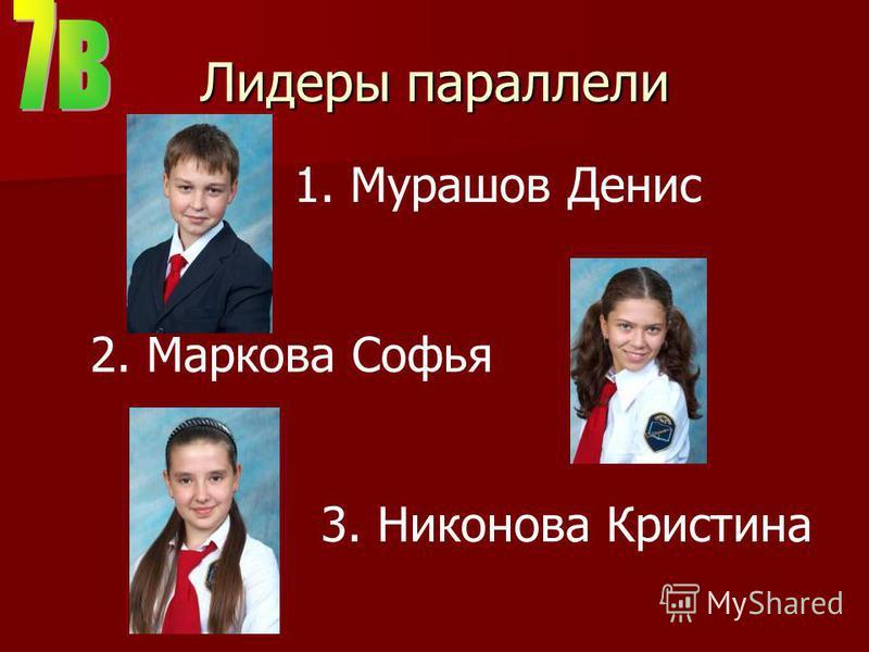 Лидеры параллели 2. Маркова Софья 3. Никонова Кристина 1. Мурашов Денис