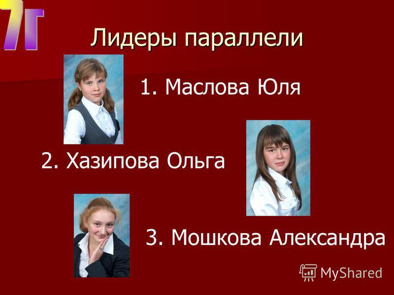 Лидеры параллели 2. Хазипова Ольга 3. Мошкова Александра 1. Маслова Юля