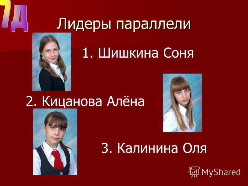 Лидеры параллели 2. Кицанова Алёна 3. Калинина Оля 1. Шишкина Соня