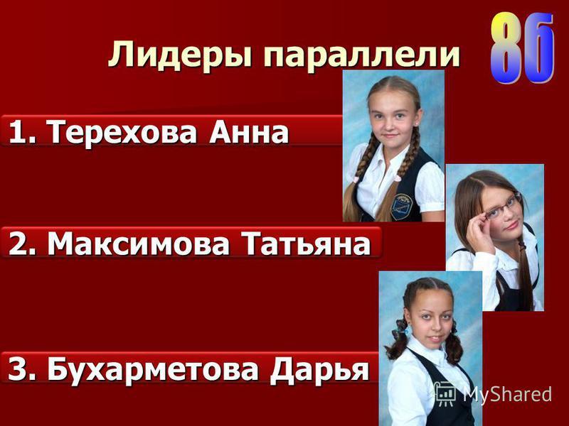 Лидеры параллели 1. Терехова Анна 2. Максимова Татьяна 3. Бухарметова Дарья