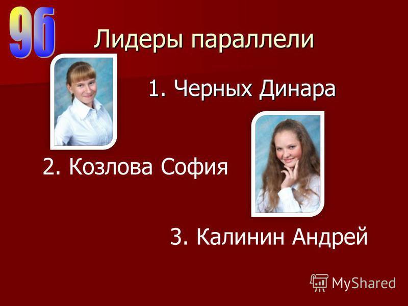 Лидеры параллели 1. Черных Динара 2. Козлова София 3. Калинин Андрей