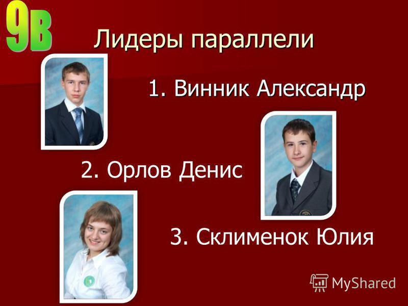 Лидеры параллели 1. Винник Александр 2. Орлов Денис 3. Склименок Юлия