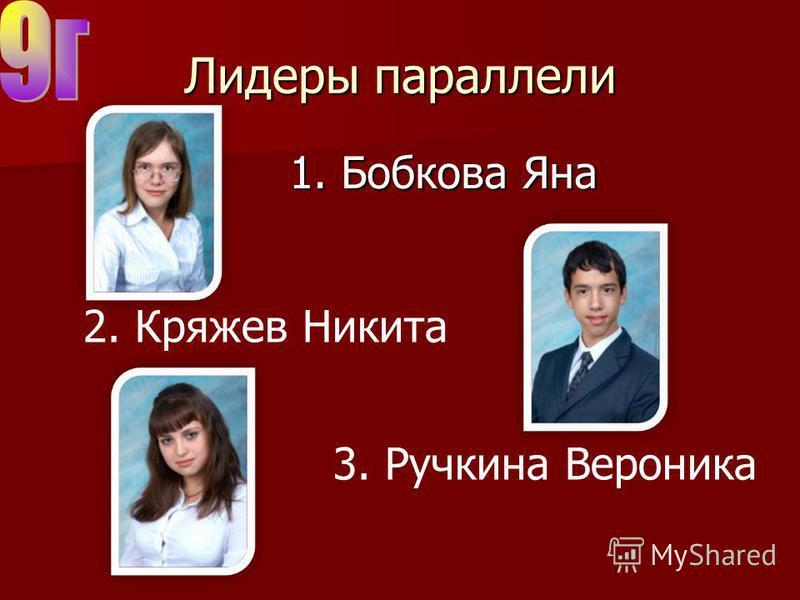 Лидеры параллели 1. Бобкова Яна 2. Кряжев Никита 3. Ручкина Вероника