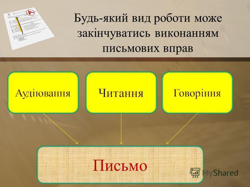 Будь-який вид роботи може закінчуватись виконанням письмових вправ Письмо