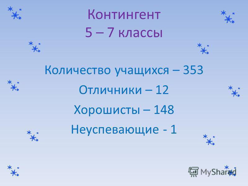 Контингент 5 – 7 классы Количество учащихся – 353 Отличники – 12 Хорошисты – 148 Неуспевающие - 1