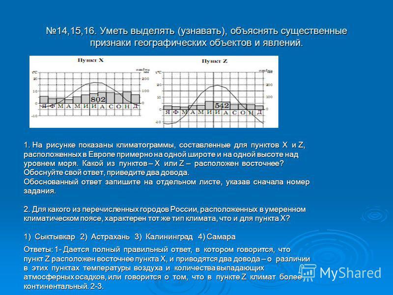 14,15,16. Уметь выделять (узнавать), объяснять существенные признаки географических объектов и явлений. 1. На рисунке показаны климатограммы, составленные для пунктов Х и Z, расположенных в Европе примерно на одной широте и на одной высоте над уровне