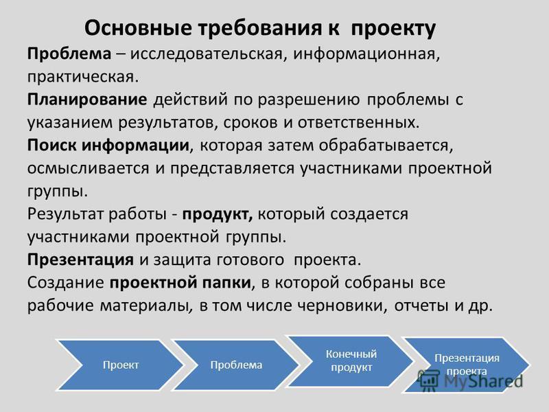 Основные требования к проекту Проблема – исследовательская, информационная, практическая. Планирование действий по разрешению проблемы с указанием результатов, сроков и ответственных. Поиск информации, которая затем обрабатывается, осмысливается и пр