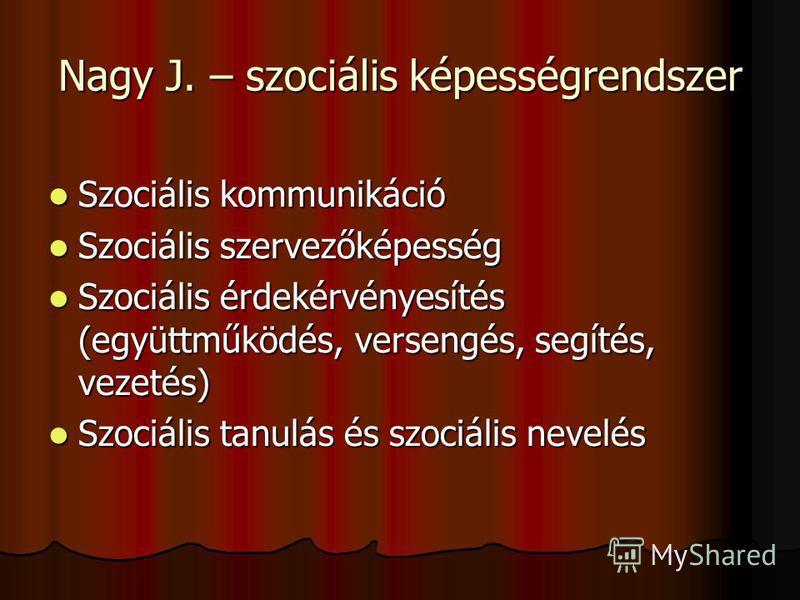 Nagy J. – szociális képességrendszer Szociális kommunikáció Szociális kommunikáció Szociális szervezőképesség Szociális szervezőképesség Szociális érdekérvényesítés (együttműködés, versengés, segítés, vezetés) Szociális érdekérvényesítés (együttműköd