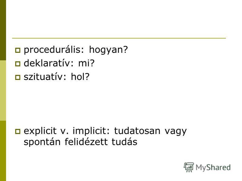 procedurális: hogyan? deklaratív: mi? szituatív: hol? explicit v. implicit: tudatosan vagy spontán felidézett tudás