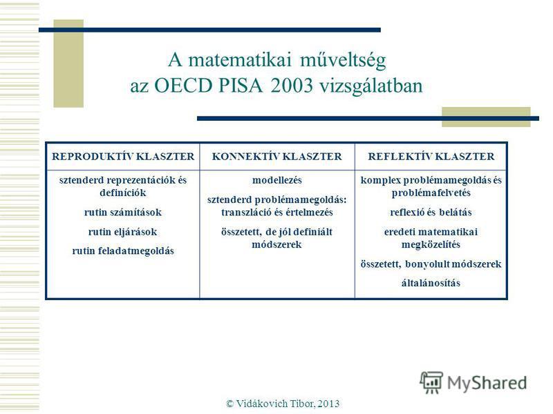 © Vidákovich Tibor, 2013 A matematikai műveltség az OECD PISA 2003 vizsgálatban REPRODUKTÍV KLASZTERKONNEKTÍV KLASZTERREFLEKTÍV KLASZTER sztenderd reprezentációk és definíciók rutin számítások rutin eljárások rutin feladatmegoldás modellezés sztender