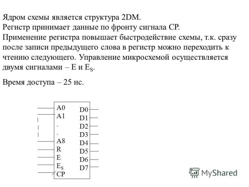 Ядром схемы является структура 2DM. Регистр принимает данные по фронту сигнала CP. Применение регистра повышает быстродействие схемы, т.к. сразу после записи предыдущего слова в регистр можно переходить к чтению следующего. Управление микросхемой осу