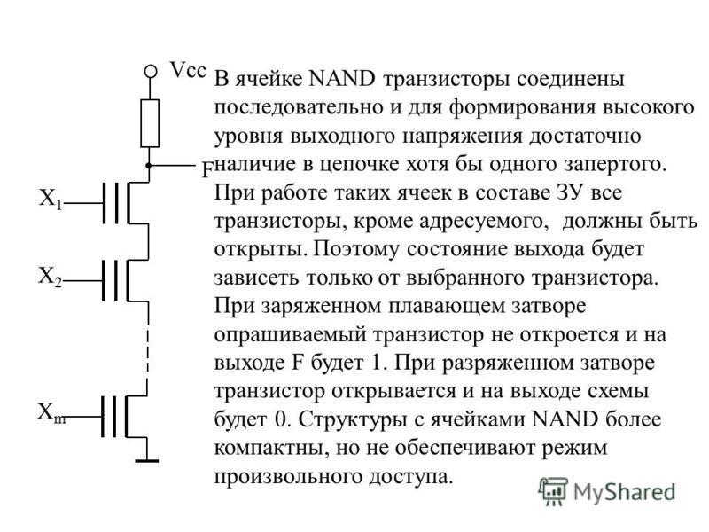 XmXm X1X1 X2X2 Vcc F В ячейке NAND транзисторы соединены последовательно и для формирования высокого уровня выходного напряжения достаточно наличие в цепочке хотя бы одного запертого. При работе таких ячеек в составе ЗУ все транзисторы, кроме адресуе