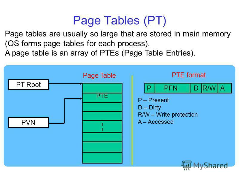 Page Tables (PT) Page tables are usually so large that are stored in main memory (OS forms page tables for each process). A page table is an array of PTEs (Page Table Entries). PT Root PVN PTE Page Table P PFN D R/W A PTE format P – Present D – Dirty