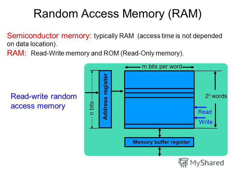 Semiconductor memory: typically RAM (access time is not depended on data location). RAM: Read-Write memory and ROM (Read-Only memory). Read-write random access memory Memory buffer register m bits per word 2 n words Address register Read Write n bits
