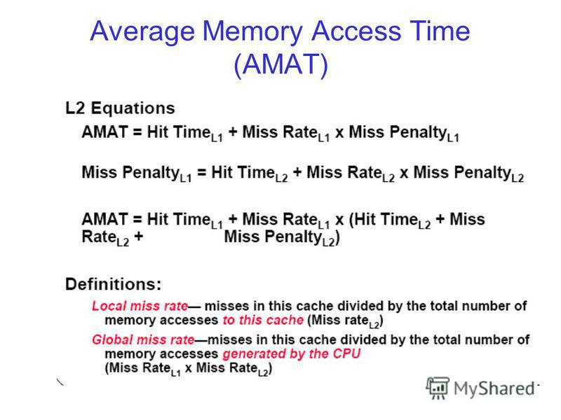 Average Memory Access Time (AMAT)
