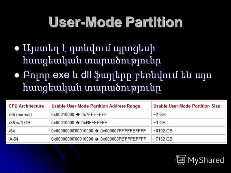 User-Mode Partition Այստեղ է գտնվում պրոցեսի հասցեական տարածությունը Այստեղ է գտնվում պրոցեսի հասցեական տարածությունը Բոլոր exe և dll ֆայլերը բեռնվում են այս հասցեական տարածությունը Բոլոր exe և dll ֆայլերը բեռնվում են այս հասցեական տարածությունը